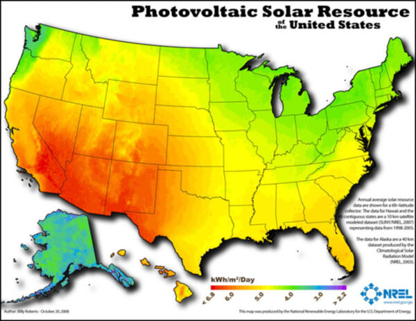 Average Daily Solar Power Availability