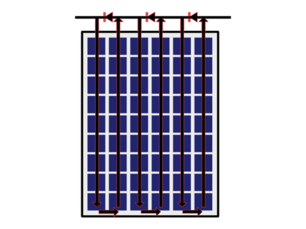 Solar Cell Internal Configuration